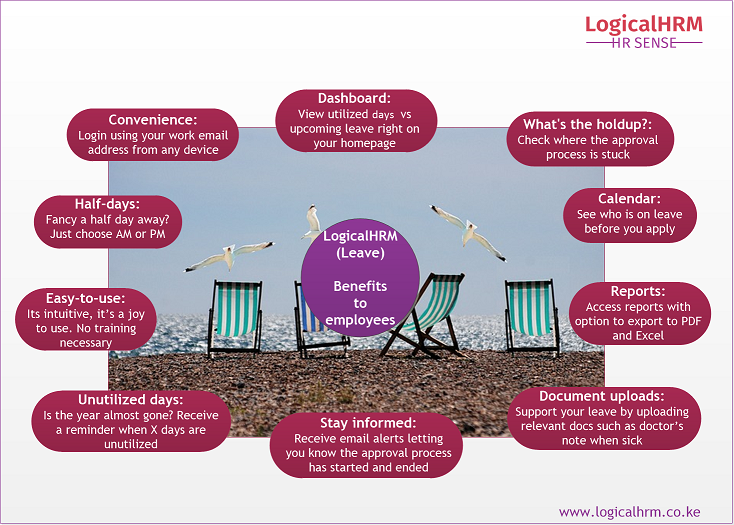 LogicalHRM-Leave_benefits_to_employees